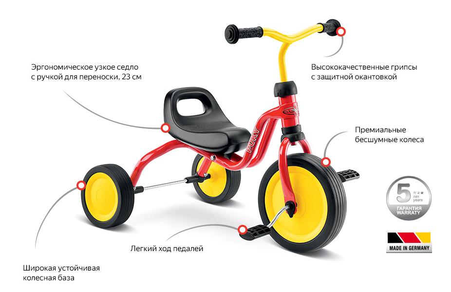 Fitsch трехколесный велосипед для самостоятельного катания